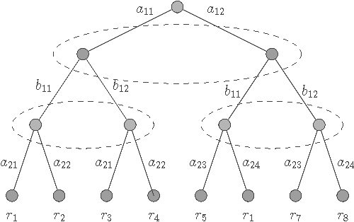 Figure 3 for A Bilinear Programming Approach for Multiagent Planning