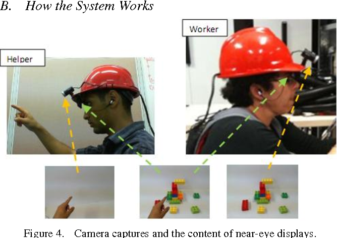 Figure 4. Camera captures and the content of near-eye displays.