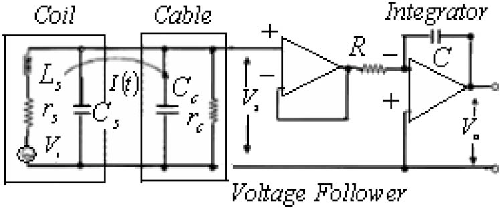 Fig. 3. Electric circuit used for novel-instrument and magnetic-probe methods.