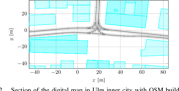 Figure 2 for Environment Perception Framework Fusing Multi-Object Tracking, Dynamic Occupancy Grid Maps and Digital Maps