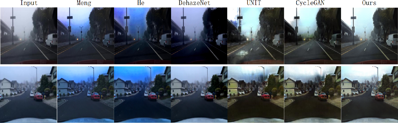 Figure 4 for Joint haze image synthesis and dehazing with mmd-vae losses