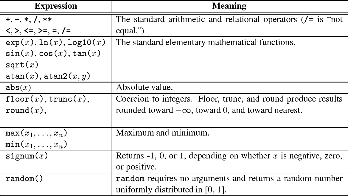 PDF] Shift Reference Manual - Semantic Scholar