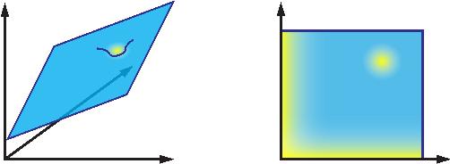 Figure 1 for Efficient Regret Minimization in Non-Convex Games