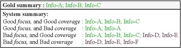 Figure 1 for Evaluating the Efficacy of Summarization Evaluation across Languages