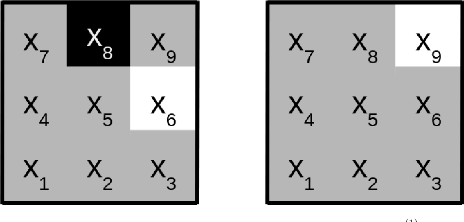 Figure 1 for Rule Extraction from Binary Neural Networks with Convolutional Rules for Model Validation