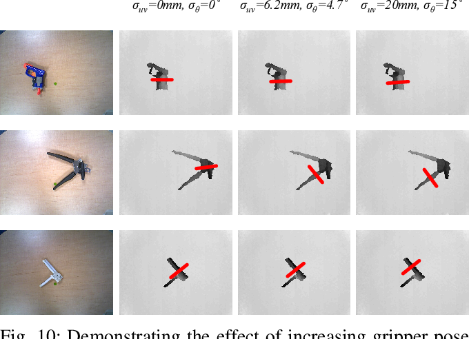 Figure 2 for Deep Learning a Grasp Function for Grasping under Gripper Pose Uncertainty