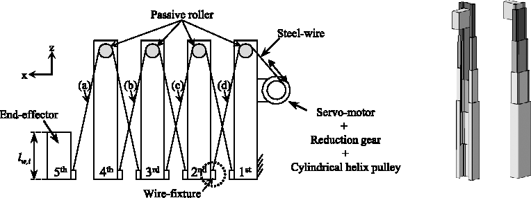 Design and Application of a Wire-Driven Bidirectional Telescopic ...