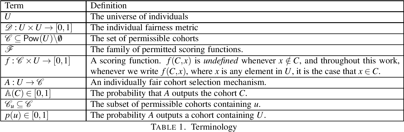 Figure 1 for Individual Fairness in Pipelines