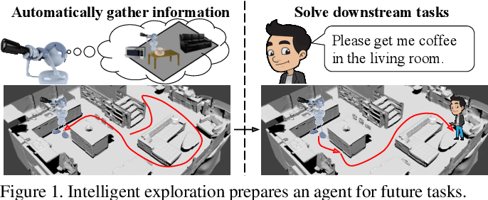 Figure 1 for An Exploration of Embodied Visual Exploration