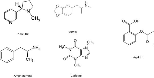 Figure 3 for Continuous Representation of Molecules Using Graph Variational Autoencoder