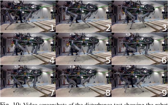 Figure 2 for Fast and Continuous Foothold Adaptation for Dynamic Locomotion through CNNs