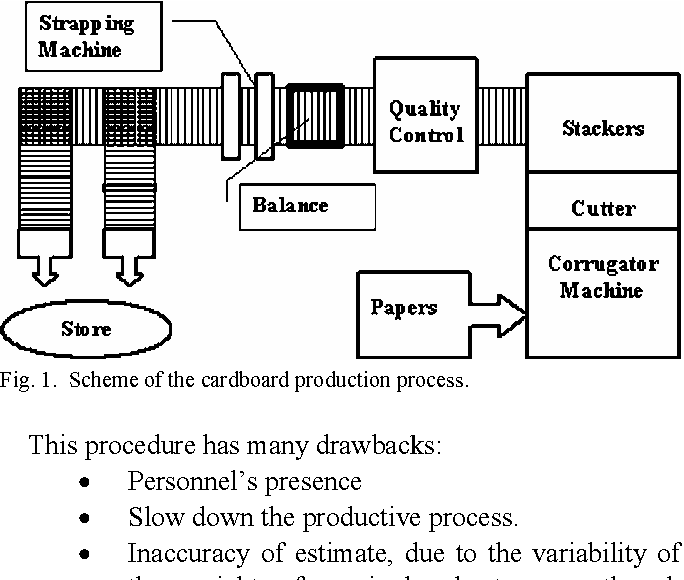 Figure 1 from Vision system for monitoring the production of