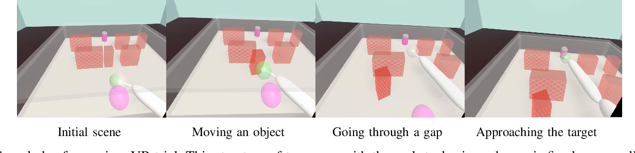 Figure 2 for Human-like Planning for Reaching in Cluttered Environments