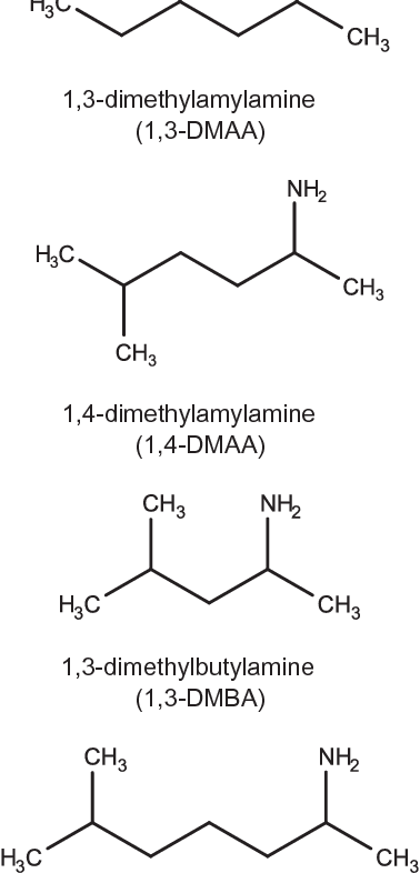 Four experimental stimulants found in sports and weight loss supplements:  2-amino-6-methylheptane (octodrine), 1,4-dimethylamylamine (1,4-DMAA), 1 ...