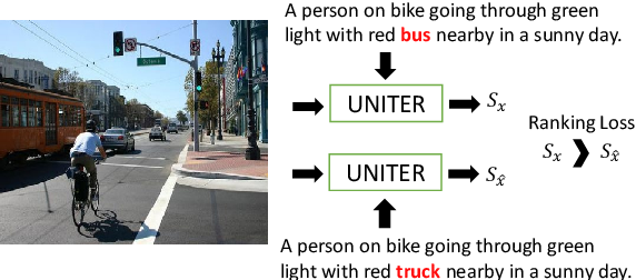 Figure 3 for UMIC: An Unreferenced Metric for Image Captioning via Contrastive Learning