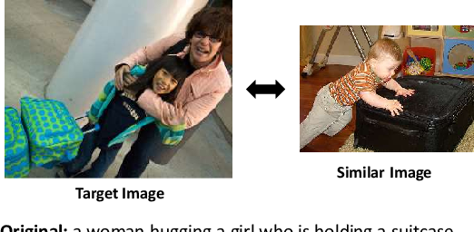 Figure 4 for UMIC: An Unreferenced Metric for Image Captioning via Contrastive Learning