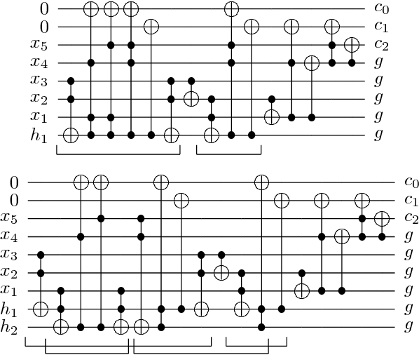 Reducing Reversible Circuit Cost by Adding Lines - Semantic Scholar