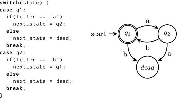 Figure 4 for DeepSynth: Program Synthesis for Automatic Task Segmentation in Deep Reinforcement Learning