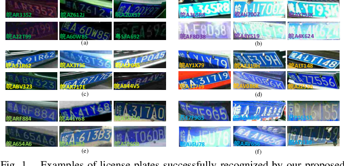 Figure 1 for A Robust Attentional Framework for License Plate Recognition in the Wild