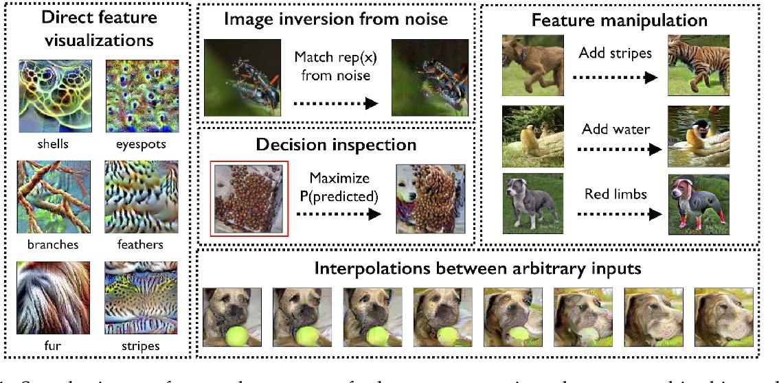 Figure 1 for Learning Perceptually-Aligned Representations via Adversarial Robustness
