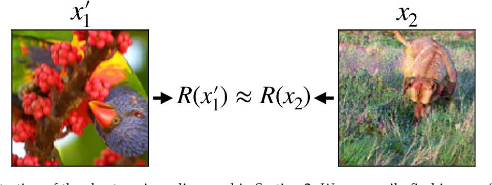 Figure 3 for Learning Perceptually-Aligned Representations via Adversarial Robustness