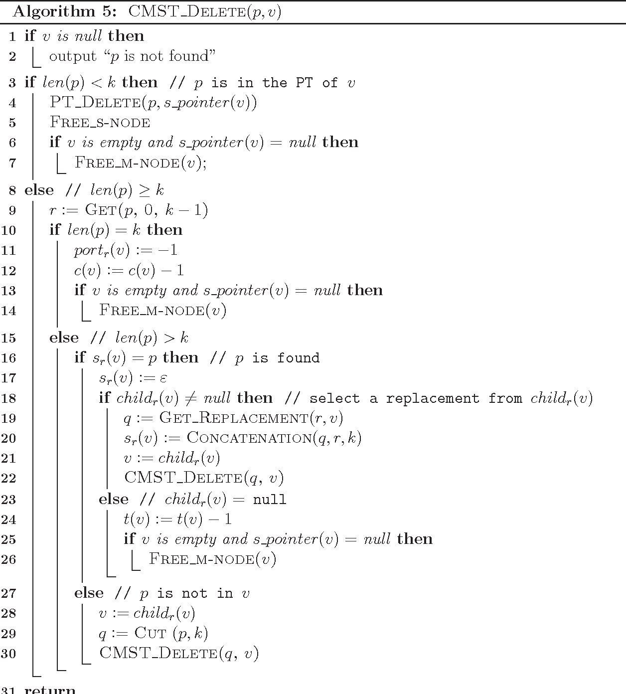 A Classified Multisuffix Trie for IP Lookup and Update