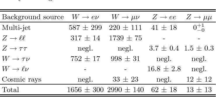 table XXXV