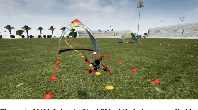 Figure 1 for Learning a Controller Fusion Network by Online Trajectory Filtering for Vision-based UAV Racing