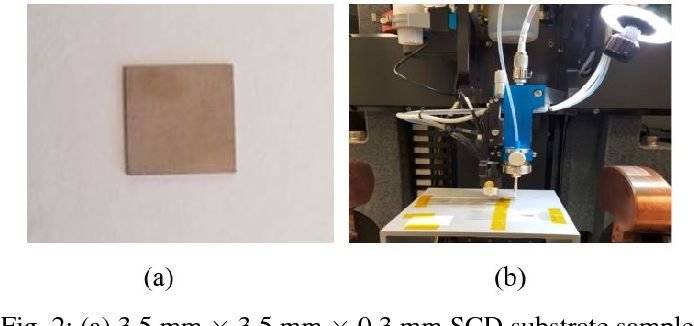 Fig. 2: (a) 3.5 mm × 3.5 mm × 0.3 mm SCD substrate sample, (b) The Optomec Aerosol Jet printing system.
