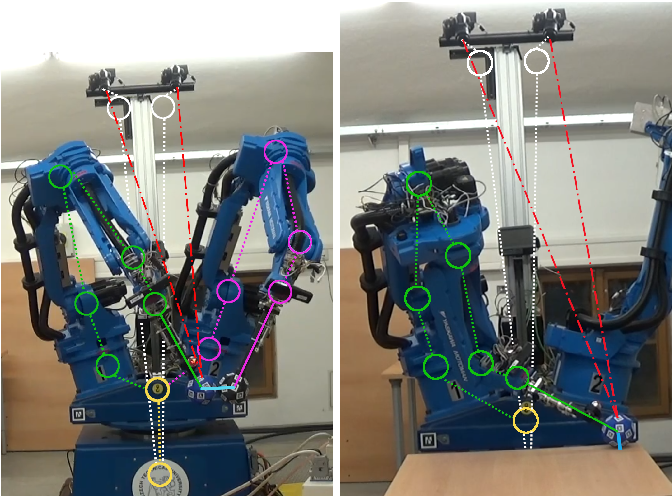 Figure 1 for Automatic self-contained calibration of an industrial dual-arm robot with cameras using self-contact, planar constraints, and self-observation