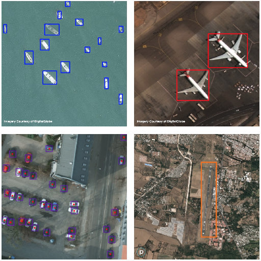 Figure 3 for Satellite Imagery Multiscale Rapid Detection with Windowed Networks