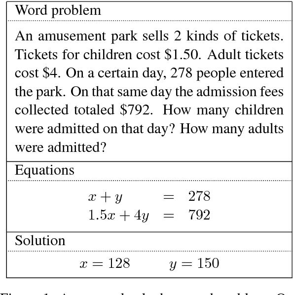 college algebra word problem solver