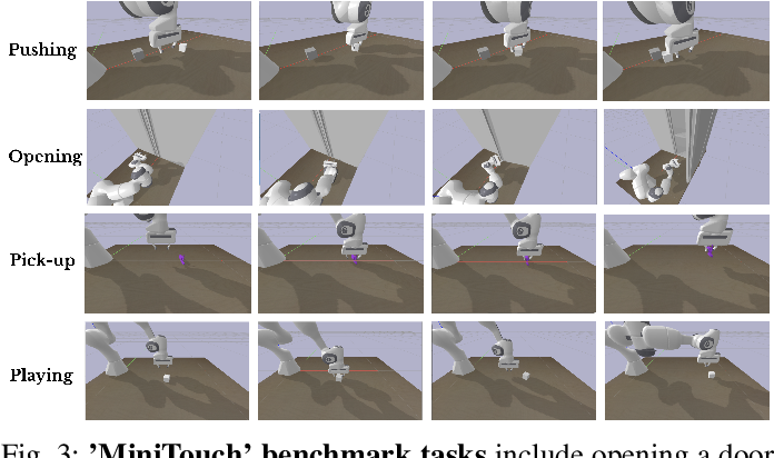 Figure 4 for Touch-based Curiosity for Sparse-Reward Tasks