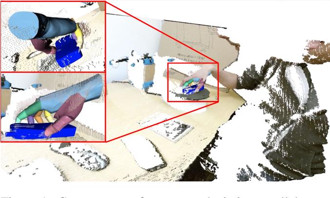 Figure 1 for Towards Markerless Grasp Capture
