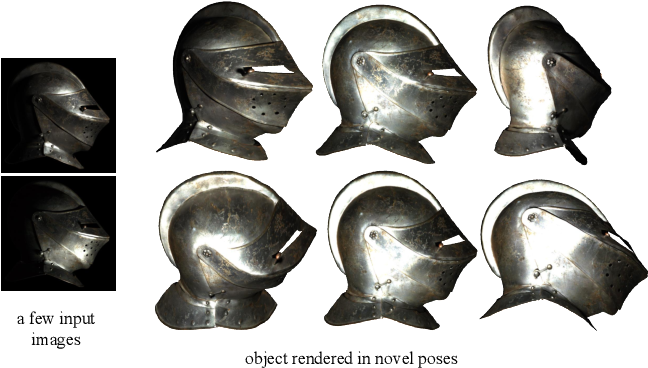Figure 1 for A Dictionary-based Approach for Estimating Shape and Spatially-Varying Reflectance