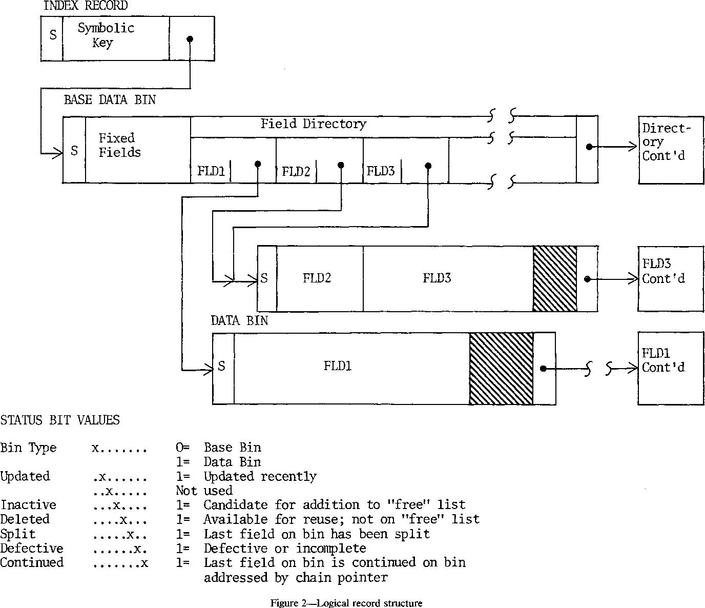 Ory Circuit Diagram Continued - Wiring Diagram Data SCHEMA on eric clapton wiring diagram, ssv wiring diagram, spa wiring diagram, ssl wiring diagram, loc wiring diagram, key wiring diagram, spi wiring diagram, sti wiring diagram, van halen wiring diagram, stc wiring diagram, arc wiring diagram, skf wiring diagram,