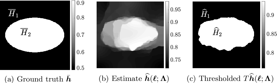 Figure 3 for Automated data-driven selection of the hyperparameters for Total-Variation based texture segmentation