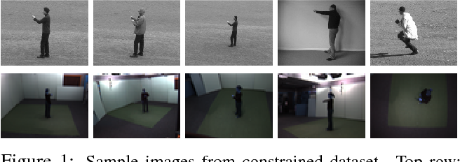 Figure 2 for Multi-Camera Action Dataset for Cross-Camera Action Recognition Benchmarking