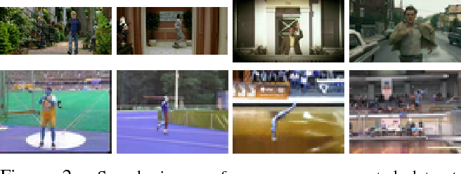 Figure 3 for Multi-Camera Action Dataset for Cross-Camera Action Recognition Benchmarking