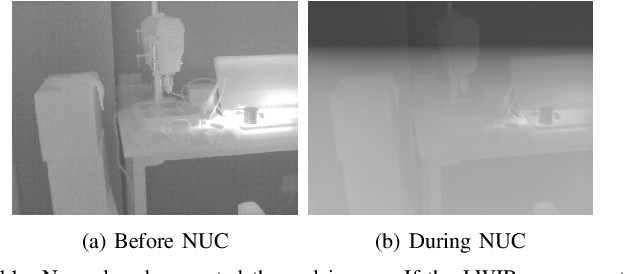 Figure 3 for Multi-Spectral Visual Odometry without Explicit Stereo Matching
