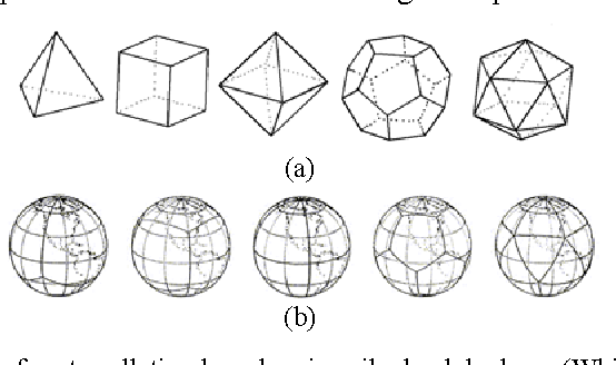 A qtm based algorithm for generation of the voronoi diagram on a figure 3 ccuart Choice Image