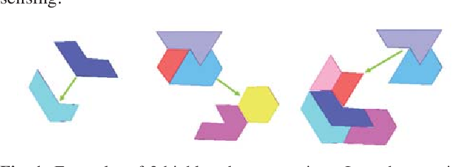 Figure 1 for Robust 2D Assembly Sequencing via Geometric Planning with Learned Scores