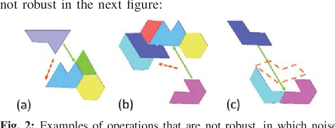 Figure 2 for Robust 2D Assembly Sequencing via Geometric Planning with Learned Scores
