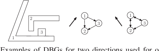 Figure 3 for Robust 2D Assembly Sequencing via Geometric Planning with Learned Scores
