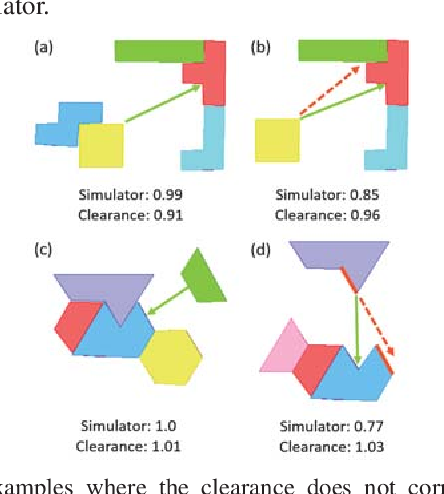 Figure 4 for Robust 2D Assembly Sequencing via Geometric Planning with Learned Scores