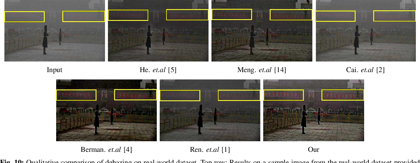 Figure 2 for Joint Transmission Map Estimation and Dehazing using Deep Networks