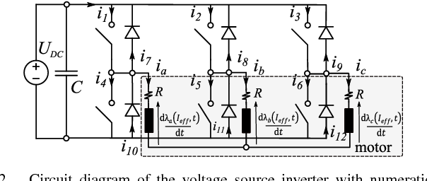 Fast Steady-State Field-Circuit Model for SMPM-BLdc Motors