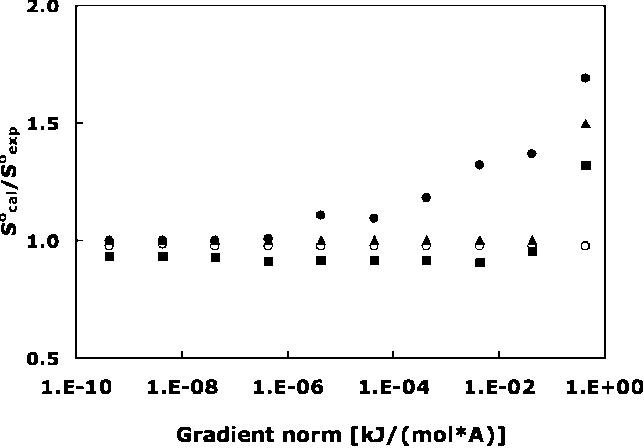 acetyl chloride - Semantic Scholar