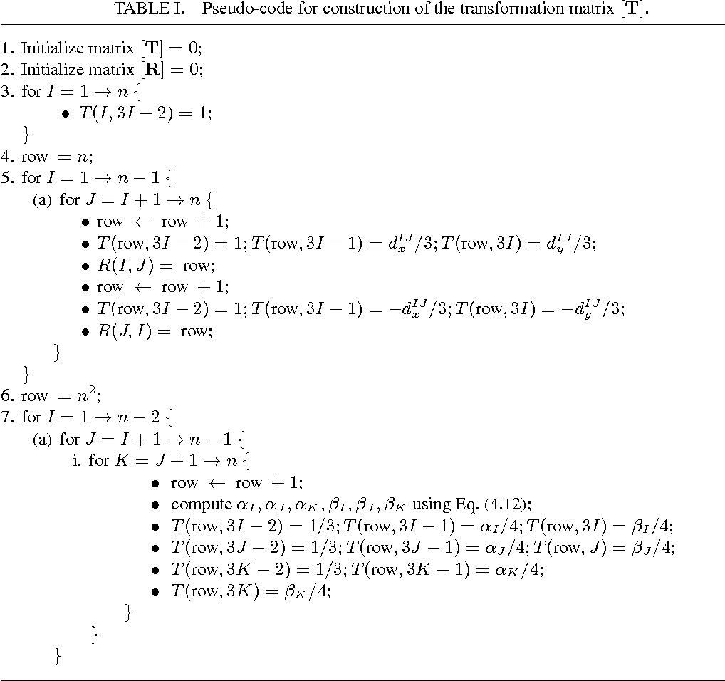 Natural Neighbor Interpolant for Partial Differential Equations
