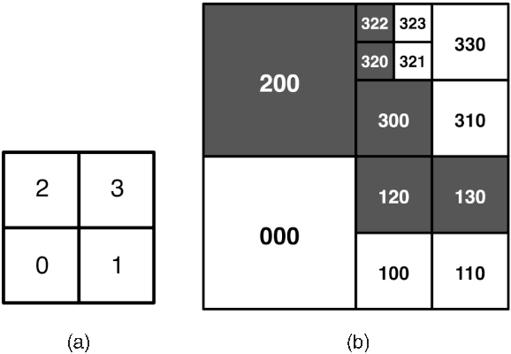 A Constant-Time Algorithm for Finding Neighbors in Quadtrees